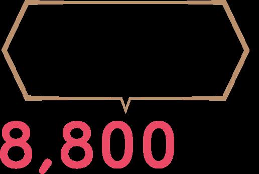 鍵開け・鍵交換の費用8,000円~