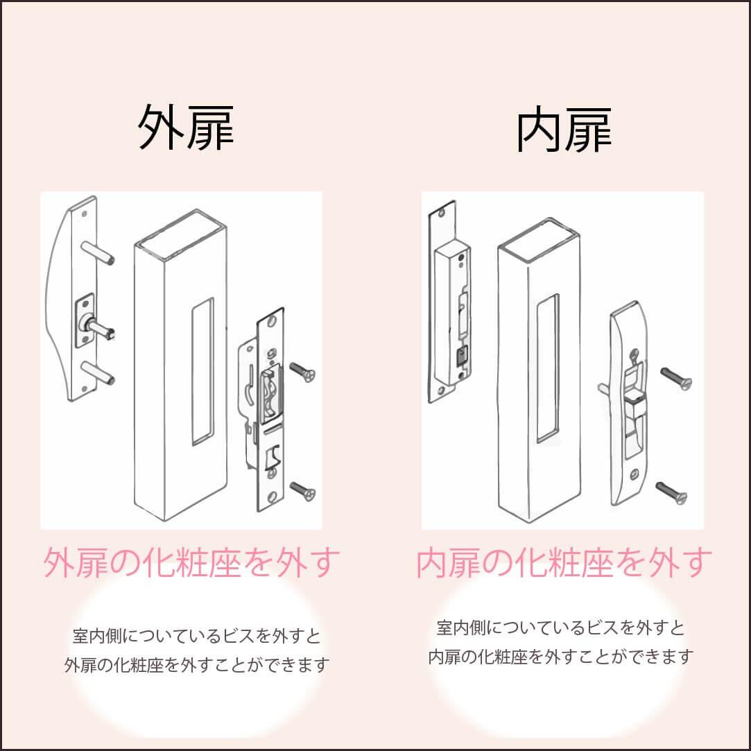①外扉と内扉の化粧座を外す
