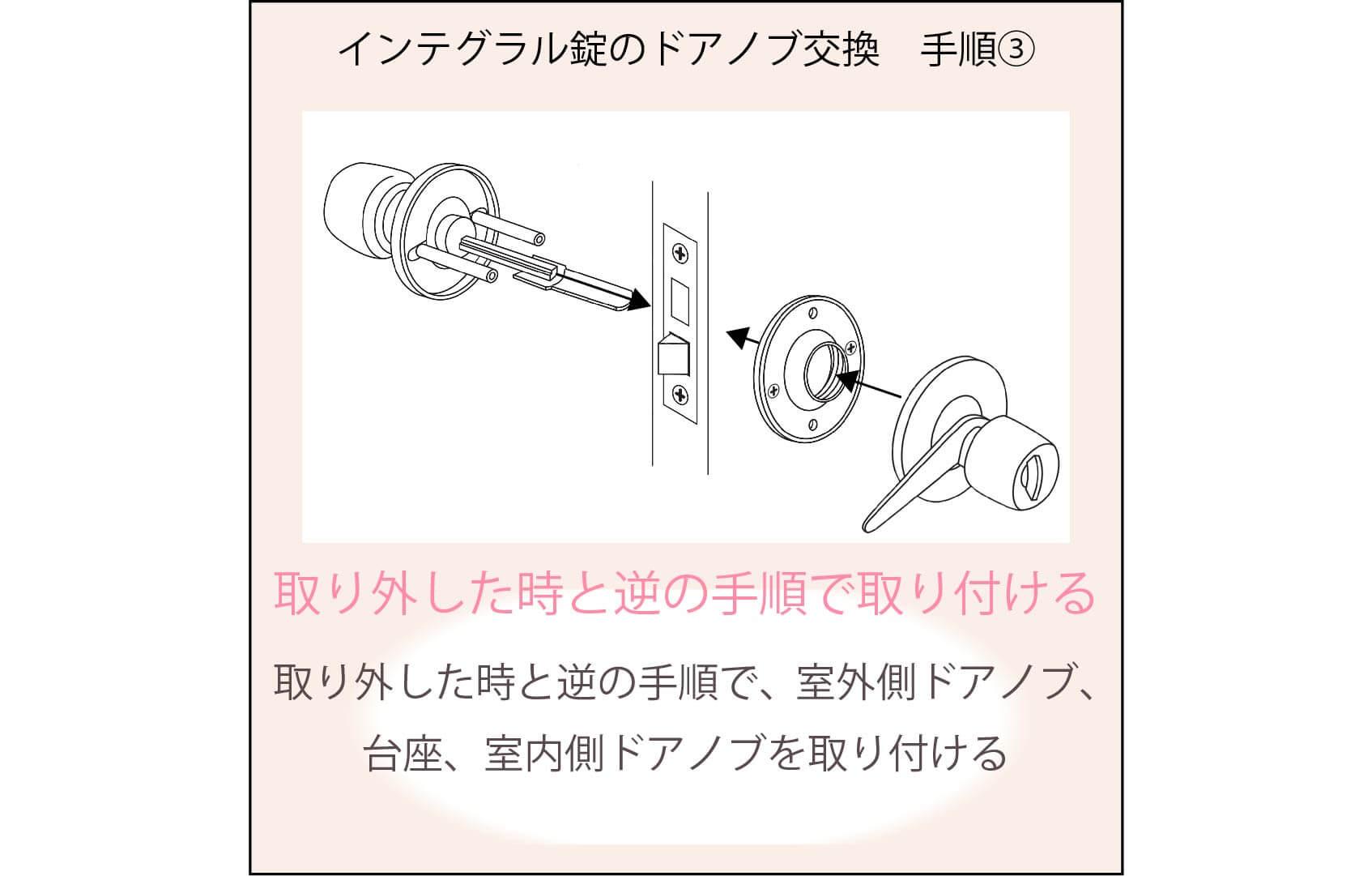 インテグラル錠の交換手順③