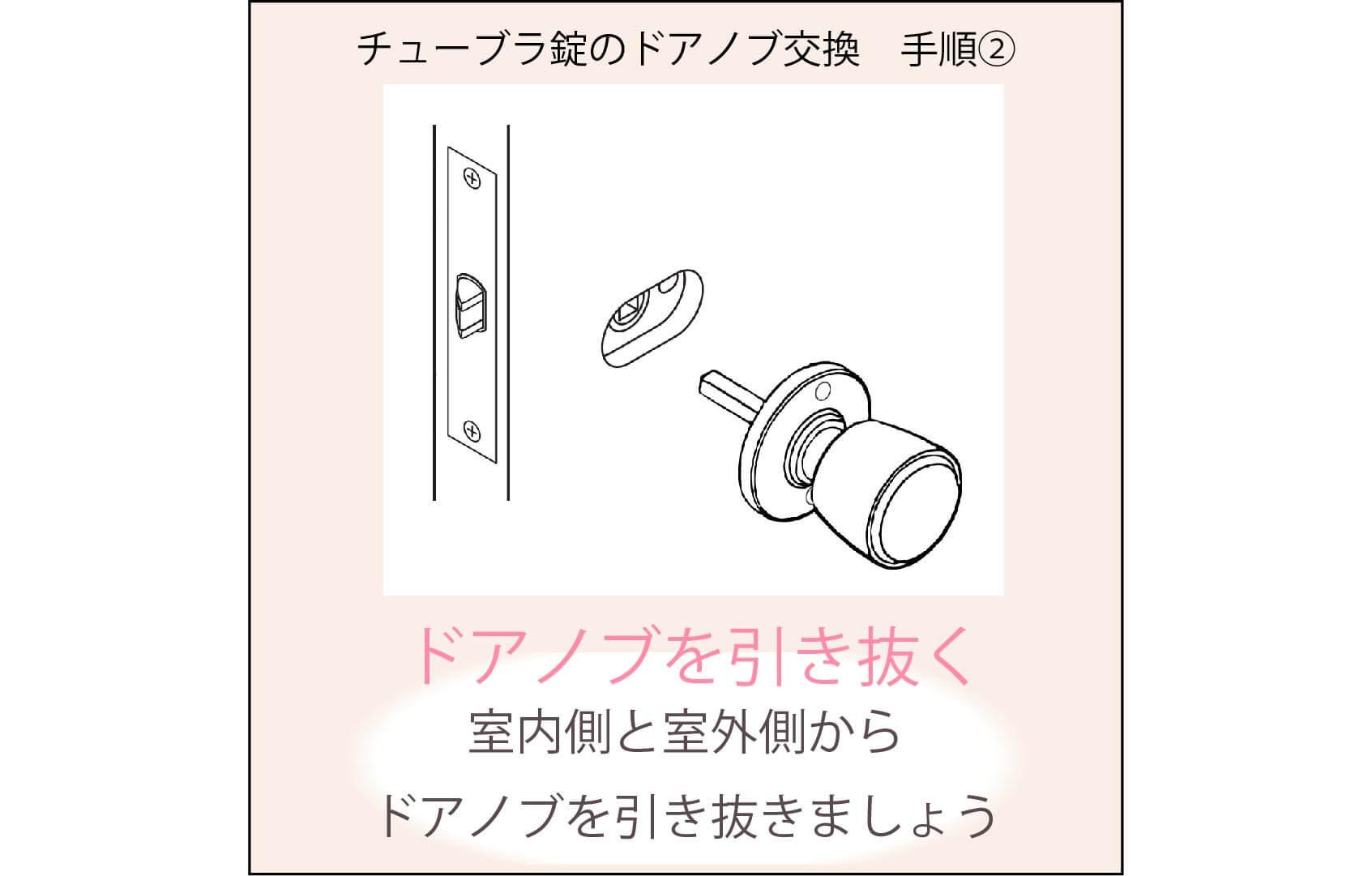 チューブラ錠の交換手順②