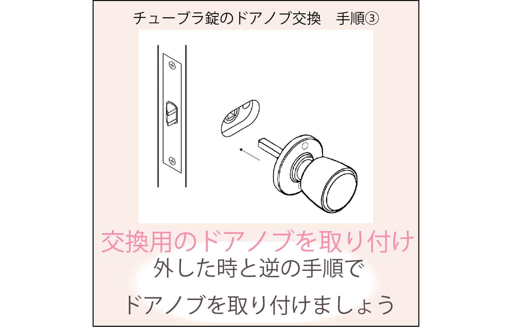 チューブラ錠の交換手順③