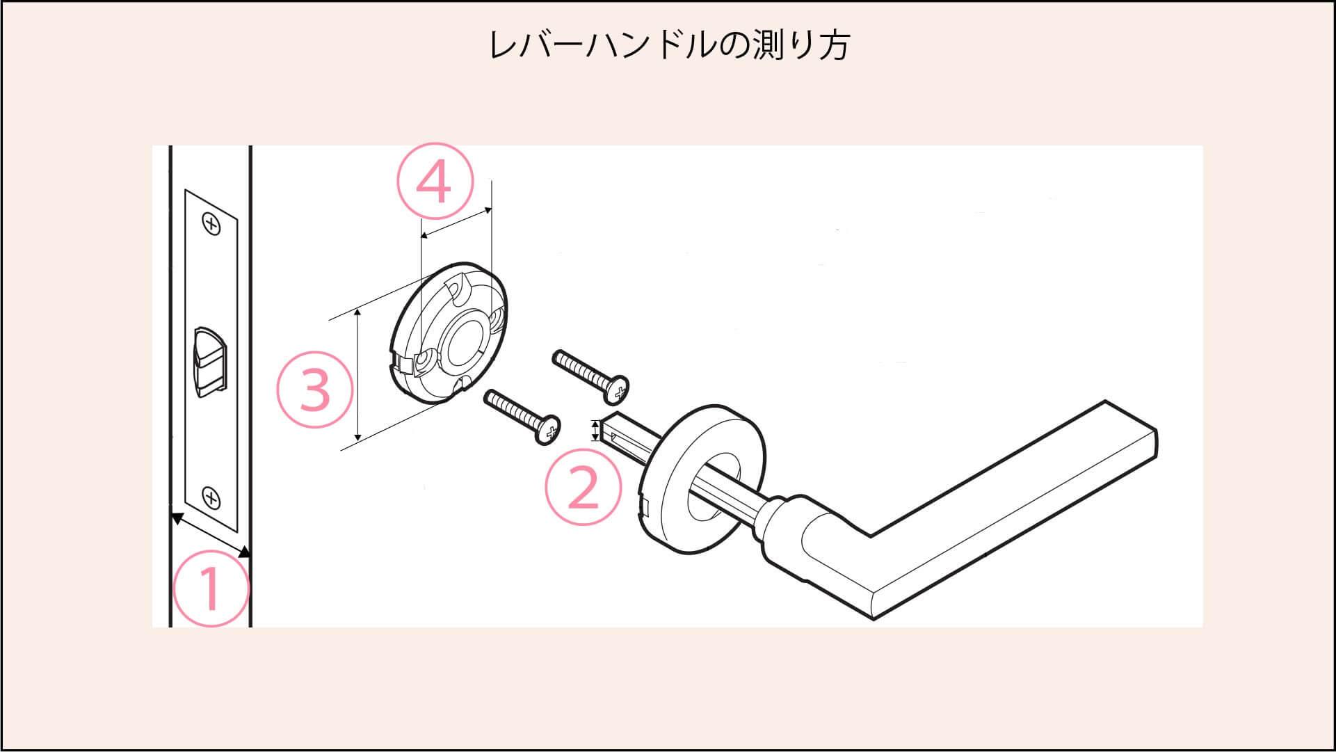 レバーハンドルの測り方