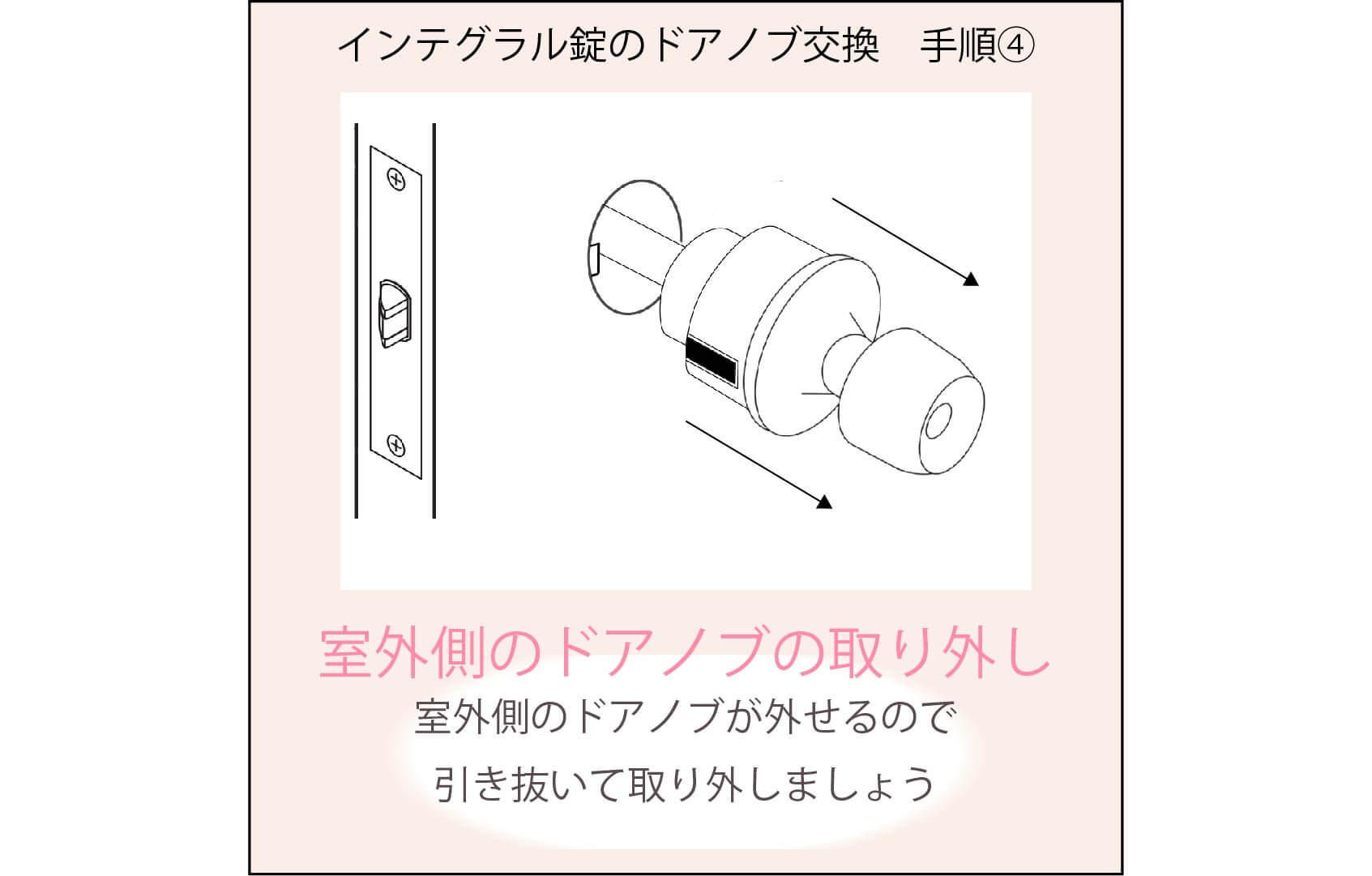 円筒錠の交換手順④