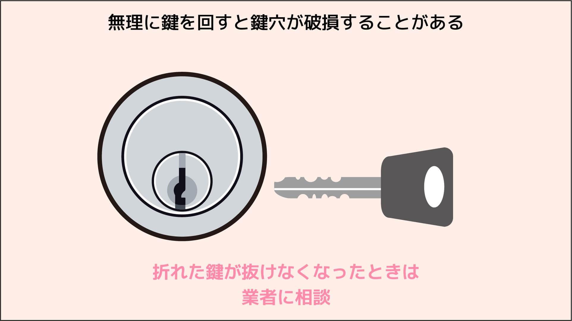 無理に鍵を回すと鍵穴が破損することがある