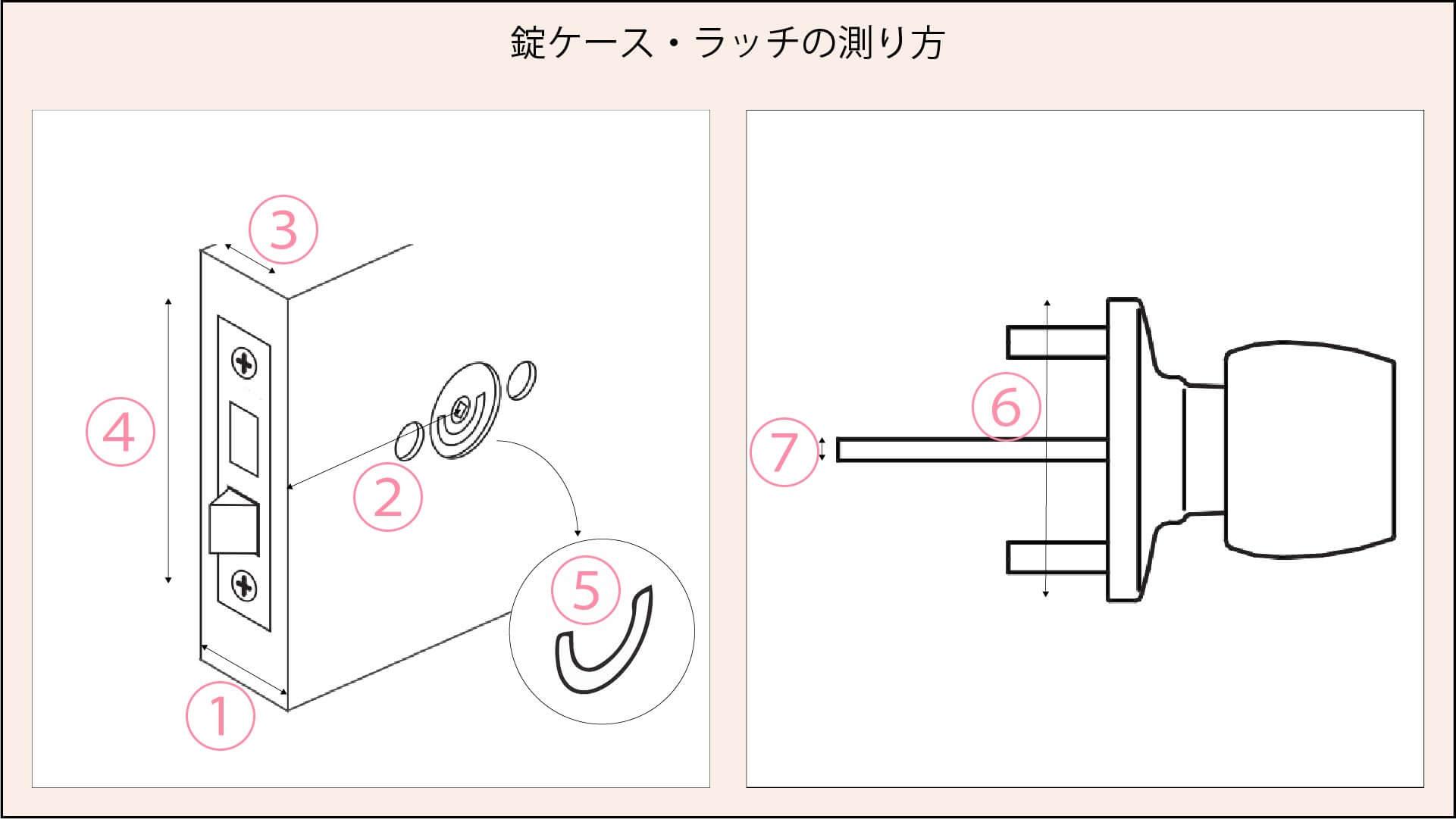 錠ケース・ラッチの測り方