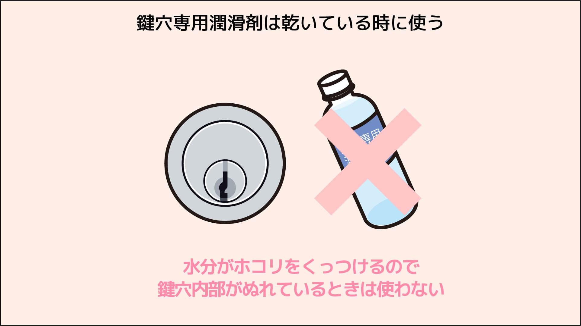 鍵穴専用潤滑剤は乾いている時に使う