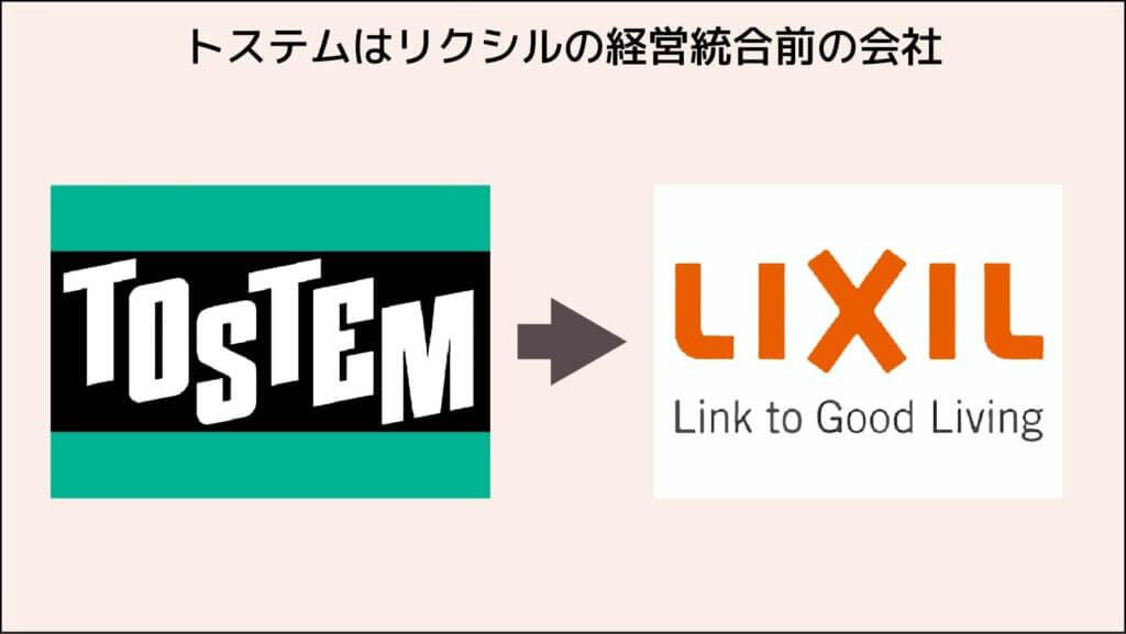 トステムはリクシルの経営統合前の会社
